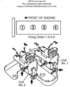 2000 Sr5 4 Runner Spark Plug Wire Diagram : 41 Wiring