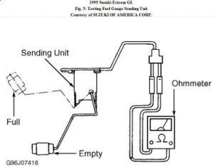 1995 Suzuki Esteem Fuel Gauge: Hello, My Question Is in Regards to