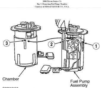 2000 Nissan Sentra Fuel Pump: How Do You Replace the Fuel