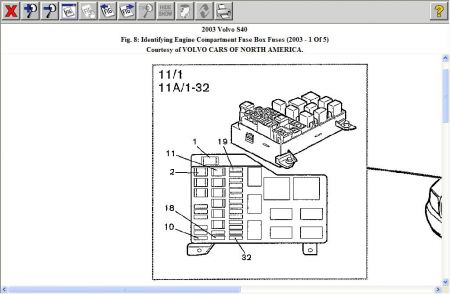 Volvo C70 Engine Compartment Fuse Box Diagram. Volvo. Auto