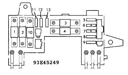 2008 Honda Civic Under Hood Fuse Box Diagram 2008 Honda