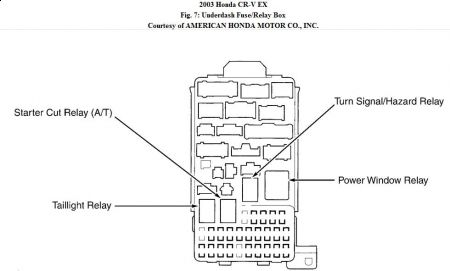 Wiring Manual PDF: 2004 Honda Crv Fuse Box Diagram