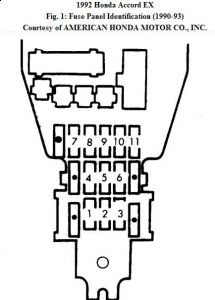 1992 Honda Accord Interior Fuse Box • Auto Wiring Diagram