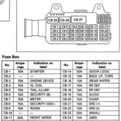 2000 Isuzu Rodeo Engine Diagram Inner Earth Trooper Fuse Box Wiring All Data 1995 Online Npr 1998