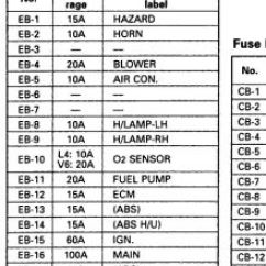 2010 Holden Colorado Radio Wiring Diagram Tqm Example Isuzu Axiom Fuse Box 1998 Trooper Data Today1998 Rodeo Manual
