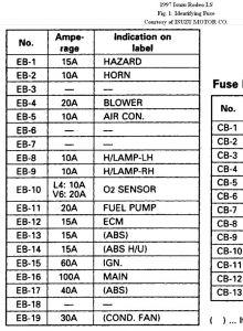 isuzu rodeo radio wiring diagram 2016 mitsubishi mirage trooper fuse box all data 97 online carburetor