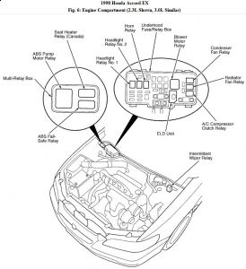 1994 Honda Accord Ex Fuse Box Diagram, 1994, Free Engine