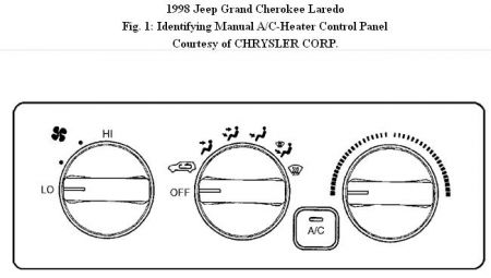 1998 Jeep Grand Cherokee Heater Control Wiring Diagram