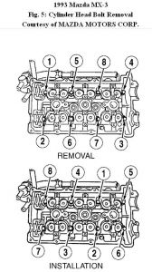 1993 Mazda MX3: Engine Mechanical Problem 1993 Mazda MX3 6