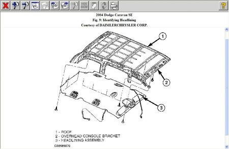 2007 Dodge Caravan Remove Headliner: I Need to Drop the