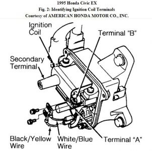 Primary Ignition Coil Terminals, Primary, Free Engine