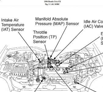 2001 ford taurus engine diagram trailer brake wire civic hood wiring manual e books