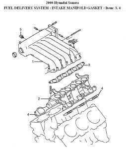 2000 Hyundai Sonata Couple Problems: Engine Cooling