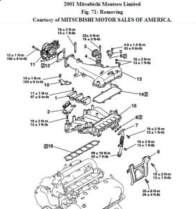 2001 Mitsubishi Montero Tune Up: Engine Mechanical Problem