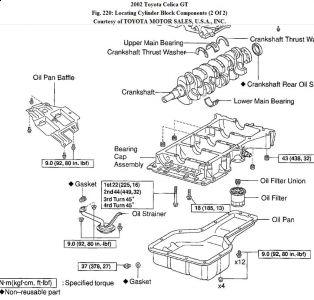 Toyota Prius 1 8 Engine Chevy Cruze 1.8 Engine wiring