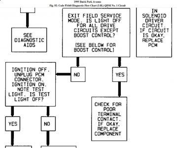 1995 Buick Park Avenue Code P0640 Intake Air Heater Control