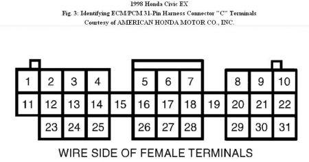 1998 Honda Civic Speedometer: Electrical Problem 1998