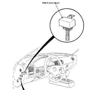 1990 Honda Accord Ignition Coil: My Friend Tells Me