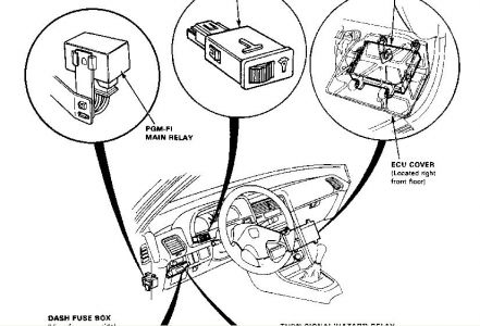 1991 Honda Crx Fuse Location, 1991, Free Engine Image For