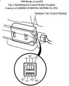 automotive electric fan relay wiring diagram 2004 ford f250 super duty radio 93 honda accord cooling all data fans i have a 1995 ex that had blown motor when 1994 engine