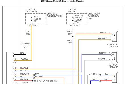honda civic speaker wiring diagram wiring diagram speaker wiring image about diagram 1997 honda accord stereo wiring