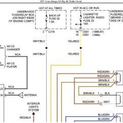 1995 Acura Integra Alarm Wiring Diagram Kenwood Excelon Ddx7015 Great Installation Of For Schematic Rh 4 Yehonalatapes De