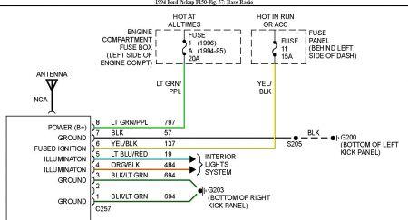 192750_RadioWiring94F150Fig57a_1?resize=450%2C243 1997 ford f150 wiring diagram wirdig readingrat net 1995 ford f150 radio wiring harness at soozxer.org