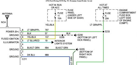 2001 ford f150 stereo wiring diagram cnc breakout board six cylinder two wheel drive automatic my deck has http www 2carpros com forum automotive pictures 192750 radiowiring94f150fig58a 1