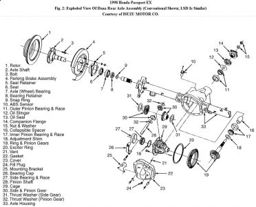 Rear Axle Wheel Hub Drum Brake Parts Diagram Car Pictures