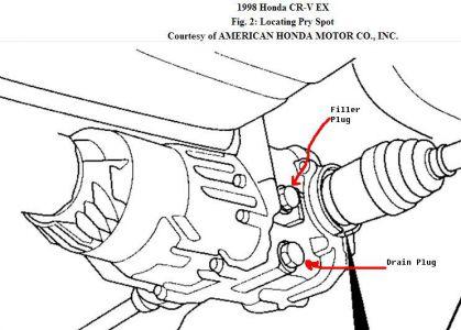 4 Wheel Synchronization: When Making a Sharp Turn, or U