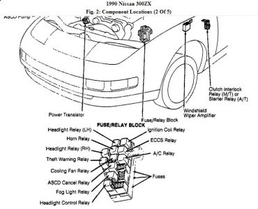 Nissan 300zx fuel pump location