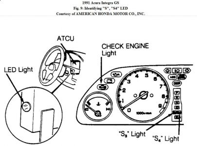 1991 Acura Integra S3 Flashing Constantly Wont Shift Into 4