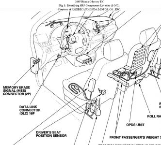 2005 Honda Odyssey Srs Light: I've Found Out How to Reset
