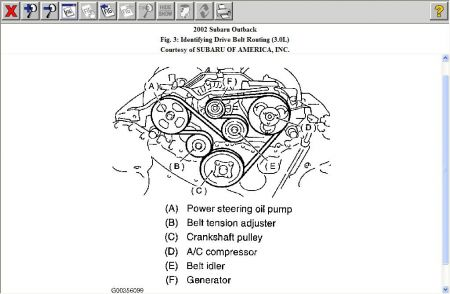 Engine Wiring Harness For 2008 Subaru Outback. Subaru