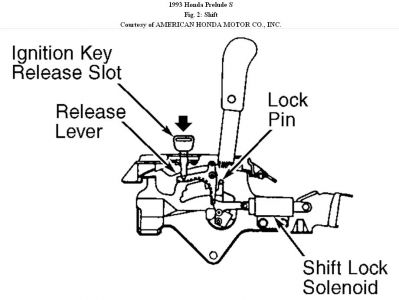 Wiring Diagram: 7 1993 Honda Civic Fuse Box Diagram