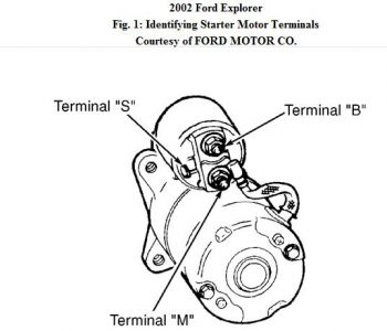From 7 9 Ford Solenoid Wiring Diagram, From, Free Engine