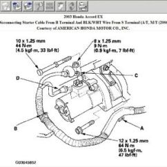 93 Honda Accord Starter Wiring Diagram One Wire Alternator Getyourhouseon Co 2003 How Do You Change The Rh 2carpros Com 1993 Relay Location Solenoid