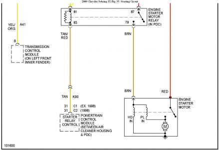 dodge stratus radio wiring diagram clipsal dimmer 2001 sebring convertible chrysler 2004