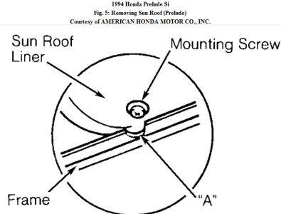 1994 Honda Prelude Sunroof Removal: Interior Problem 1994
