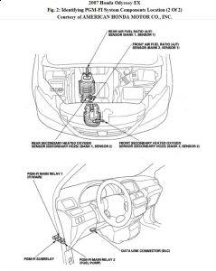 2007 Honda Odyssey Reader Port: Computer Problem 2007