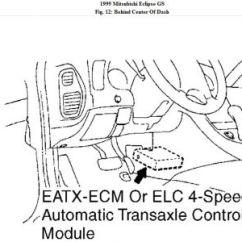 2000 Ford Explorer Radiator Diagram 2004 Nissan 350z Bose Stereo Wiring 1999 4 0 Sohc Engine Instructions 97 Mitsubishi Eclipse Fuse Box At