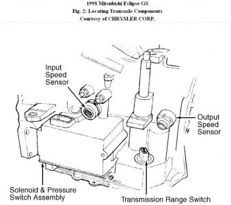1995 Mitsubishi Eclipse Help: Engine Performance Problem