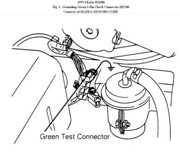 Engine Temp Symbol Tire Pressure Symbol Wiring Diagram