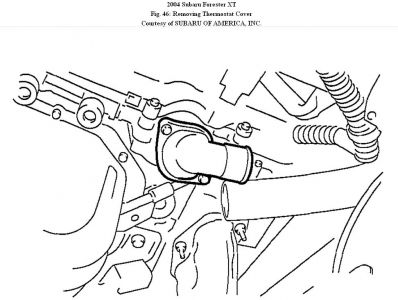 2004 Subaru XT Thermostat Replacement: Please Give Me the