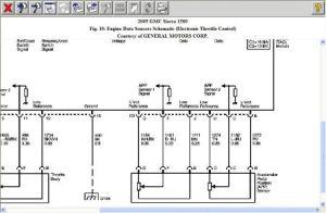 2005 GMC Sierra Throttle by Wire Diagram: Electrical