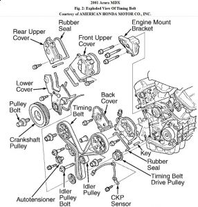 2001 Acura MDX Timeing Mark Locations and Setting