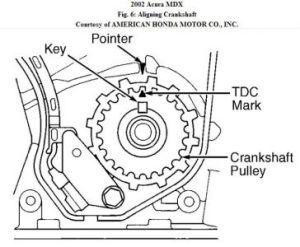 Service manual [2004 Acura Mdx Crankshaft Timing Belt