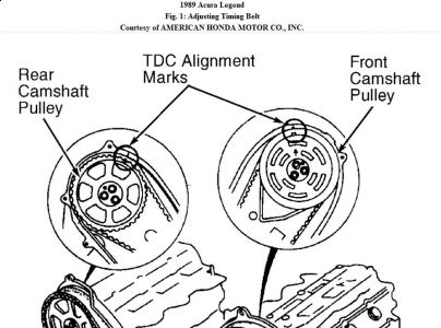 Gmc Wiring Diagrams 1997 Bravada