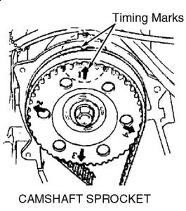 Timing Marks and Timing Belt Replacement: Four Cylinder