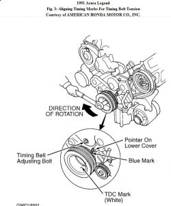 1991 Acura Legend Timing Belt Instalation: Help Please